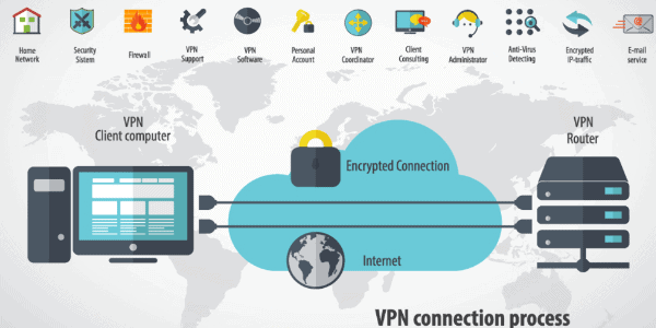 best free vpn software
